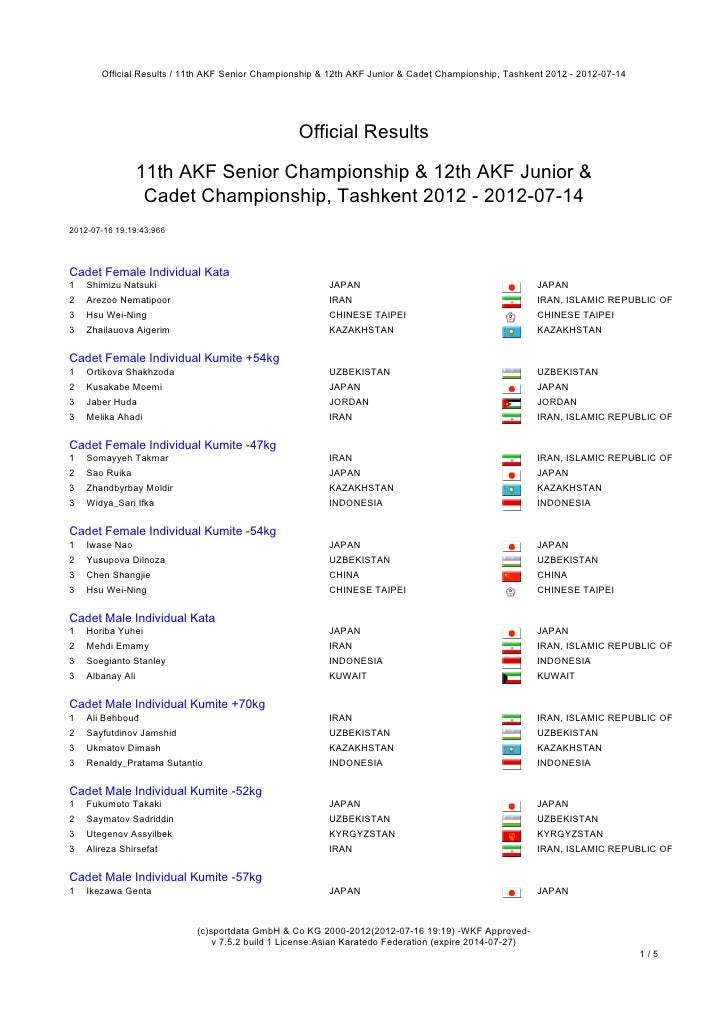 Official Results / 11th AKF Senior Championship & 12th AKF Junior & Cadet Championship, Tashkent 2012 - 2012-07-14        ...