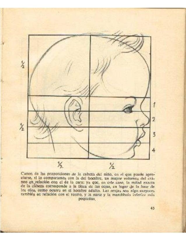 Emilio freixas   como dibujar el rostro humano