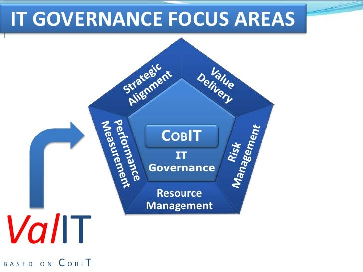 it goverance It governance - the one-stop-shop for it governance including books, tools, learning and consultancy so that your organization can compete and win in today's world.