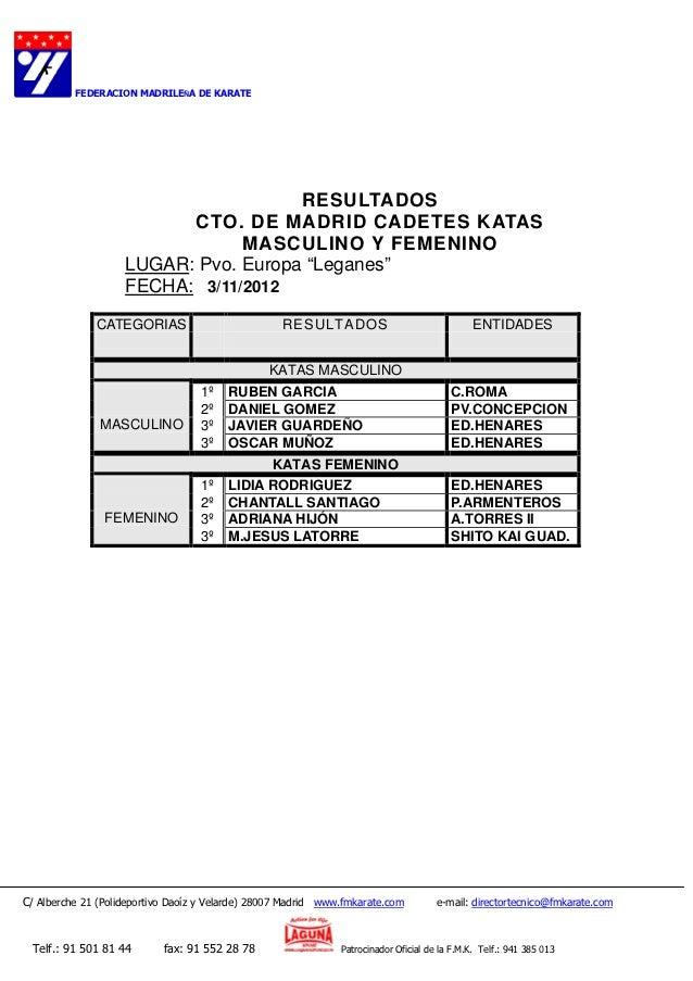 FEDERACION MADRILEÑA DE KARATE                                      RESULTADOS                          CTO. DE MADRID CAD...
