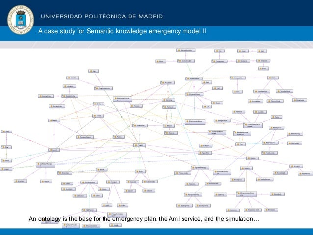 A case study for Semantic knowledge emergency model II An ontology is the base for the emergency plan, the AmI service, an...