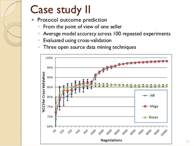 Case study II  Protocol outcome prediction ◦ From the point of view of one seller ◦ Average model accuracy across 100 rep...