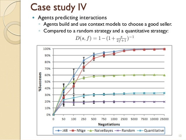 Case study IV  Agents predicting interactions ◦ Agents build and use context models to choose a good seller. ◦ Compared t...