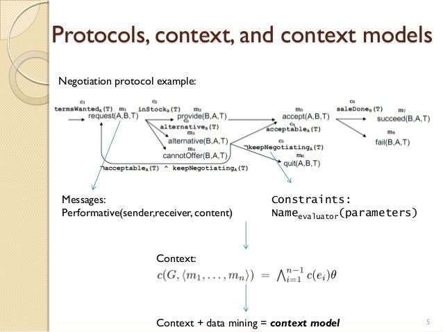 Protocols, context, and context models Context: Negotiation protocol example: Messages: Performative(sender,receiver, cont...