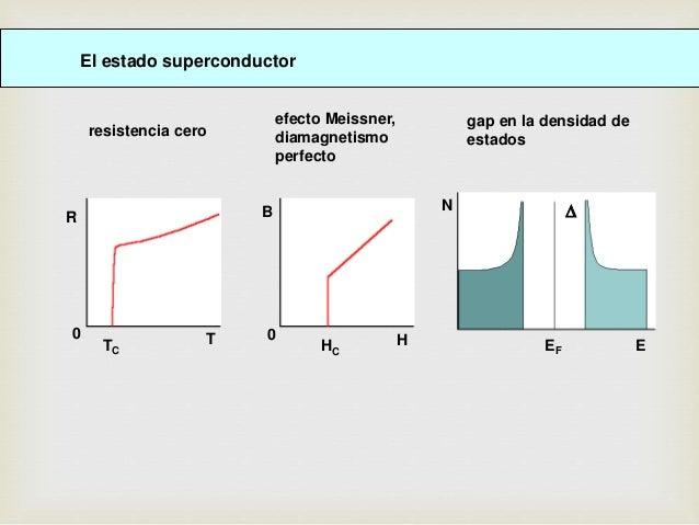 Emilio superconductores Slide 3