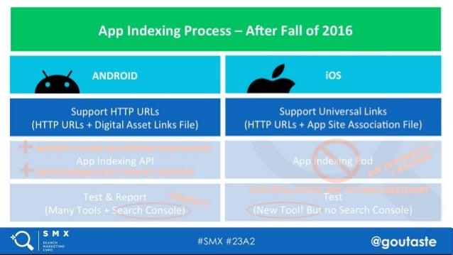 #SMX #23A2 @goutaste App Indexing Process – After Fall of 2016 Support HTTP URLs (HTTP URLs + Digital Asset Links File) Ap...
