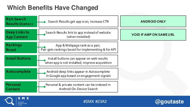 #SMX #23A2 @goutaste Personal Content Autocomplete Install Buttons Rankings Boost Deep Links to App Content Rich Search Re...