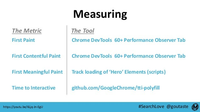 #SearchLove @goutaste Measuring The Metric First Paint First Contentful Paint First Meaningful Paint Time to Interactive T...