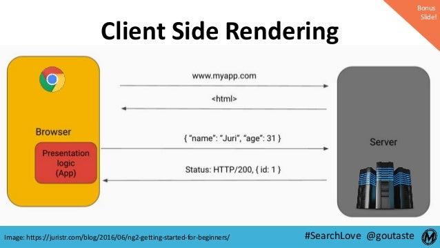 #SearchLove @goutaste Client Side Rendering Bonus Slide! Image: https://juristr.com/blog/2016/06/ng2-getting-started-for-b...