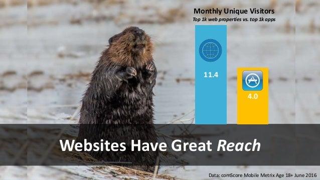 #SearchLove @goutaste Websites Have Great Reach 11.4 4.0 Monthly Unique Visitors Top 1k web properties vs. top 1k apps Dat...