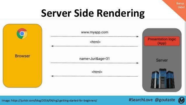 #SearchLove @goutaste Server Side Rendering Bonus Slide! Image: https://juristr.com/blog/2016/06/ng2-getting-started-for-b...