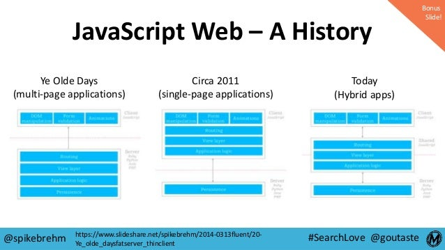 #SearchLove @goutaste Ye Olde Days (multi-page applications) Circa 2011 (single-page applications) Today (Hybrid apps) Jav...