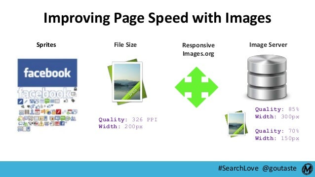 #SearchLove @goutaste Improving Page Speed with Images Sprites File Size Responsive Images.org Image Server Quality: 85% W...