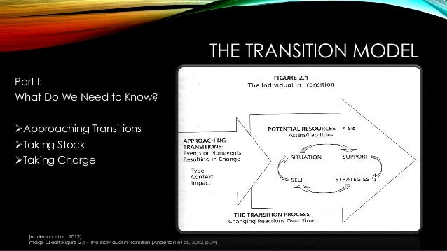 concept of life transitions A detailed and very interesting research about the problems of classifying, analyzing and coping with life transitions in our life, was written by lawrence.