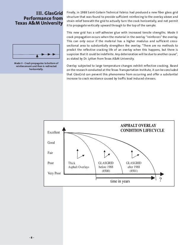 EMIN SG Glasgrid Manual