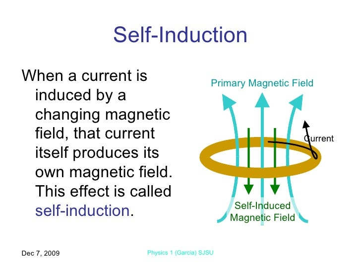Induction besides On The Shape Of Mag ic And Electric Fields In An Electromag ic Wave together with How Dynamic Microphones Create Audio Signal besides Potential Gold Leaf Electroscope 7574 besides Phy407. on induction physics