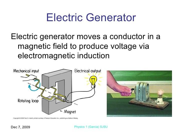 electric generator physics. electric generator physics