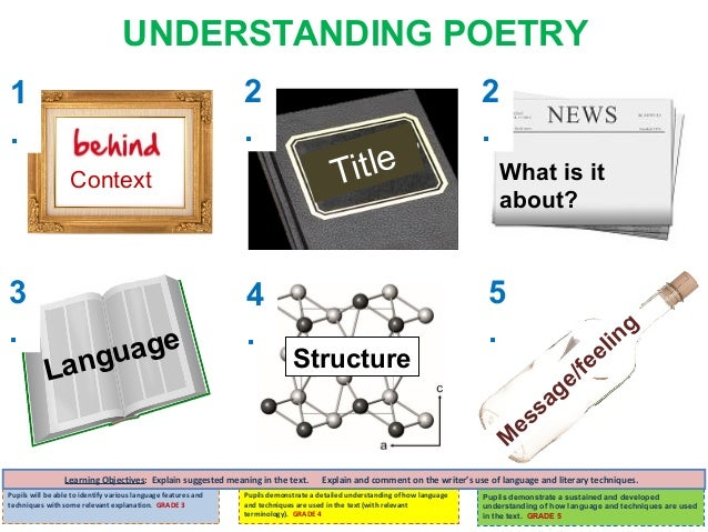 poetry explication of getting through Learning lab tips on critical analysis -- poetry what is poetry how is it analyzed what are the elements of poetry good questions one good way to get started analyzing poetry is to go straight to the good, old structure, sound and sense by laurence perrine, the purple-ish book usually assigned for english classes at mgccc.