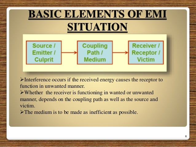 Electro magnetic interference and compatibility(ECM,ECI)