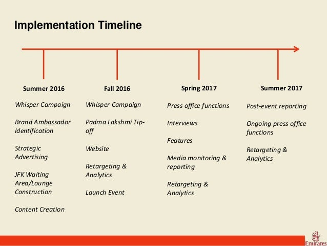 Emirates Strategy And Implementation