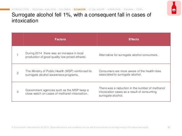 alcohol consumption and its consequent effects Be aware of the health and social effects of drinking alcohol learn more about  what alcoholic drinks can do to you.