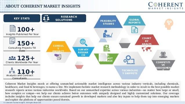 Global Speciality Food Ingredients Market