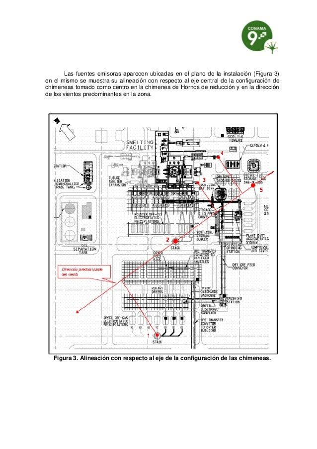 Emision chimeneas congreso conama - Estructuras de chimeneas ...