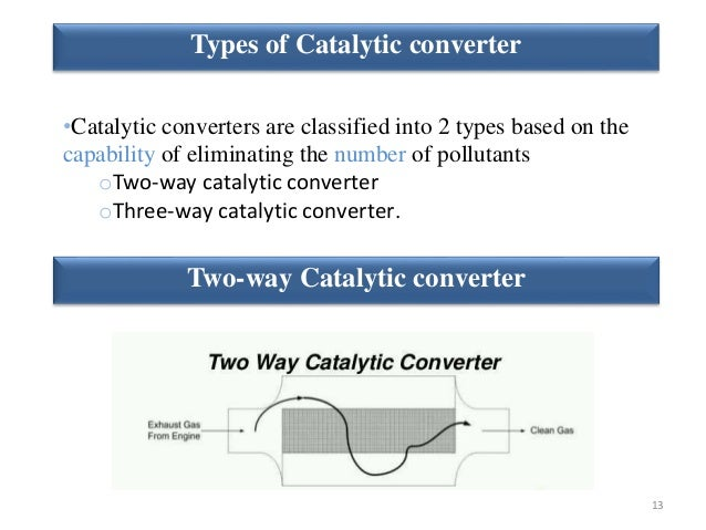 Catalytic Converter 13 Types: Types Of Catalytic Converter At Woreks.co