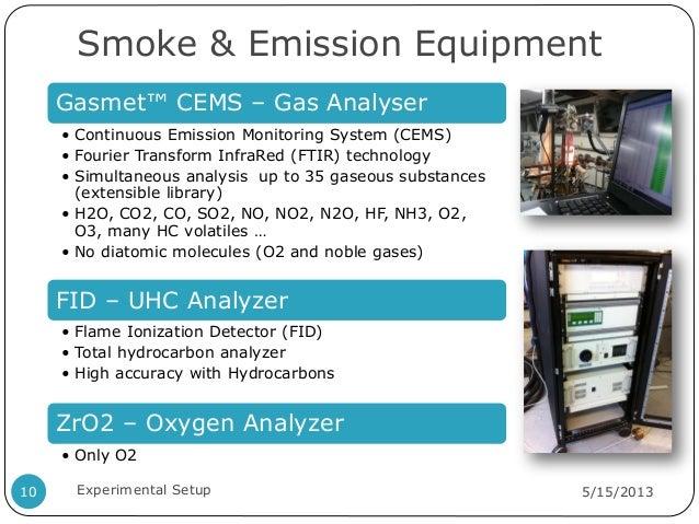Emission Measurements Of Various Biofuels Using A