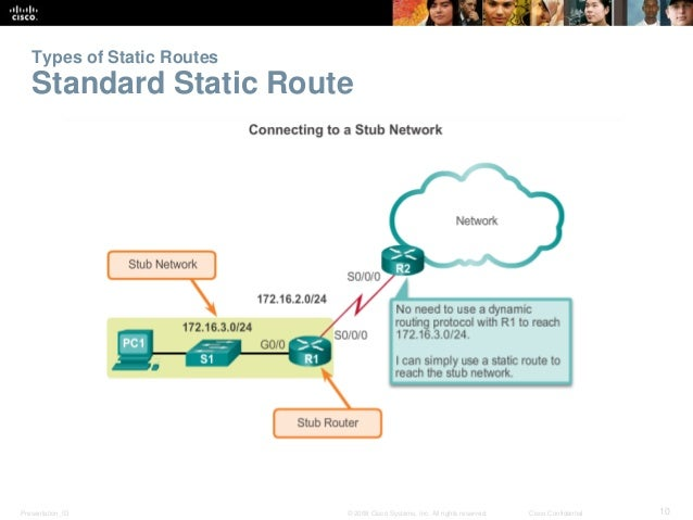 CCNAv5 - S2: Chapter 6 Static Routing