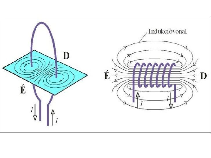 Emlekező áramköri elemek fizikája Slide 3