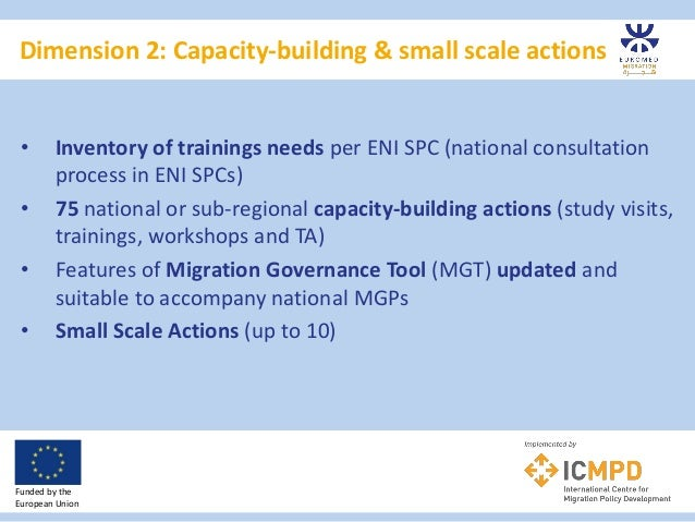 Dimension 2: Capacity-building & small scale actions Funded by the European Union • Inventory of trainings needs per ENI S...