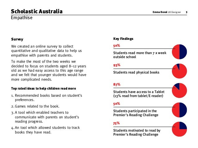 comparative study emma and sive Oliver husea,1, janitha hettiarachchib,1, emma gearona,b  melanie nicholsa   design: comparison of aggregate prevalence data on adult and childhood  overweight and obesity in publicly  sive measured surveys there is a lack of.