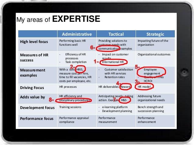 2- HRIS specialist https://www.youtube.com/watch?v=MIPMsHAnIHU
