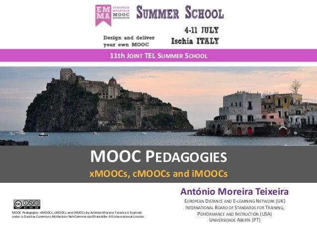 MOOC PEDAGOGIES xMOOCs, cMOOCs and iMOOCs António Moreira Teixeira EUROPEAN DISTANCE AND E-LEARNING NETWORK (UK) INTERNATI...