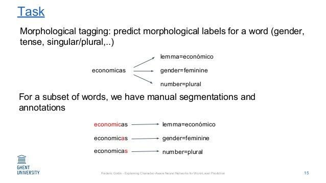 Fréderic Godin - Explaining Character-Aware Neural Networks for Word-Level Prediction Task 15 Morphological tagging: predi...