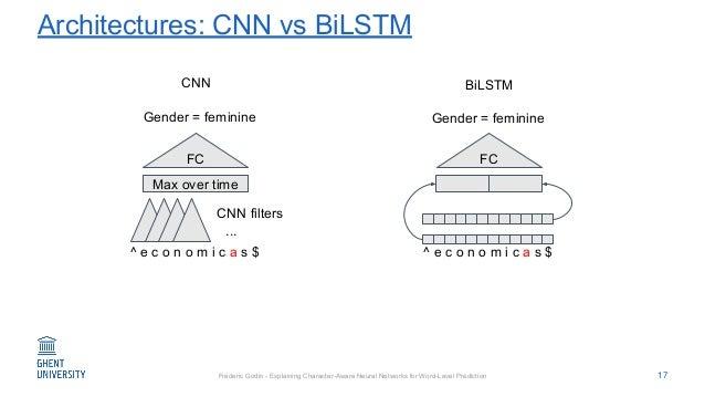 Fréderic Godin - Explaining Character-Aware Neural Networks for Word-Level Prediction Architectures: CNN vs BiLSTM 17 ^ e ...