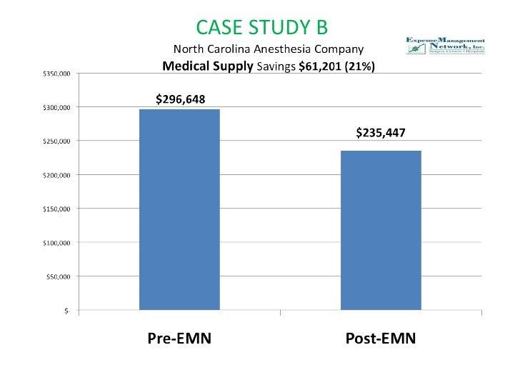 cost decrease method condition study