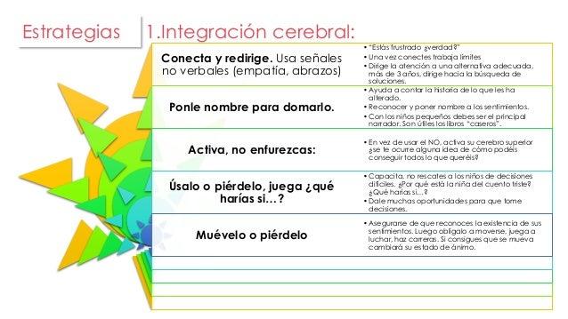 1.Integración cerebral:  Conecta y redirige. Usa señales  no verbales (empatía, abrazos)  Ponle nombre para domarlo.  Acti...