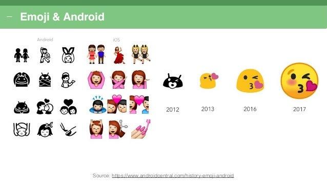 No More Tofu - Mastering Emoji On Android