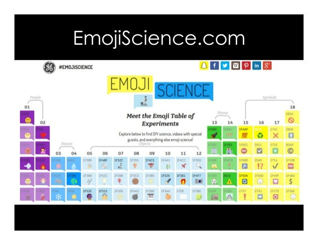 #EmojiScience Video