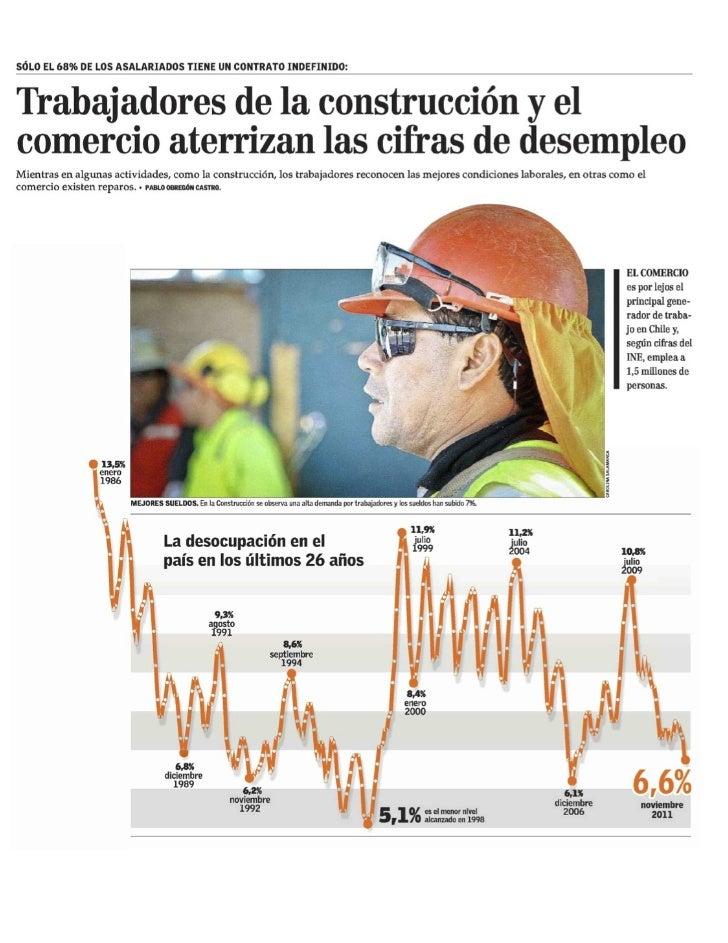 Trabajadores de la construcción y el comercio aterrizan cifras de empleo