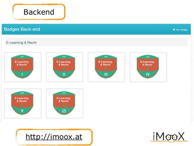Backend http://imoox.at