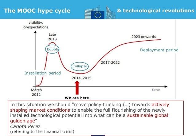 EMOOCs Summit 2014: Towards Open Higher Education 2030 Slide 3