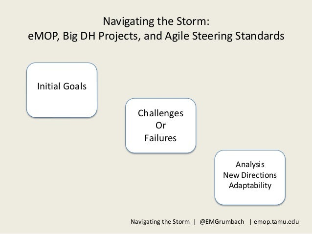 Navigating the Storm: eMOP, Big DH Projects, and Agile Steering Standards Slide 2