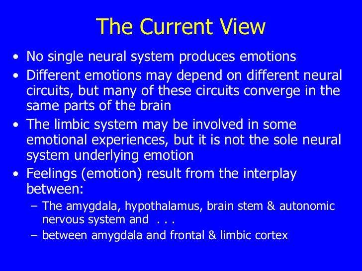 The Current View <ul><li>No single neural system produces emotions   </li></ul><ul><li>Different emotions may depend on di...