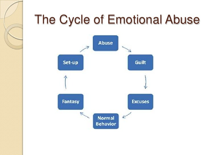 abuse of power and the effect Types of child abuse  children can be emotionally abused by teachers, other adults in a position of power and other children in the form of bullying.