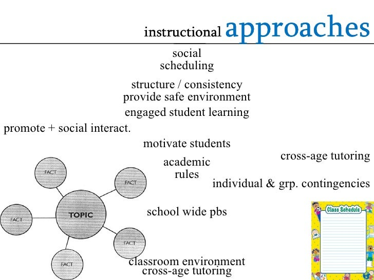 Classroom Design For Students With Emotional And Behavioral Disorders : Emotional behavioral disorders