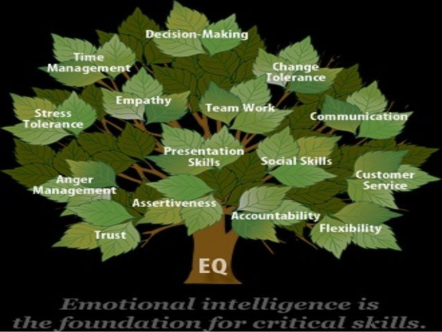 what is emotional intelligence and why is it important to critical thinking Talentsmart tested emotional intelligence alongside 33 other important workplace skills, and found that emotional intelligence is the strongest predictor of performance, explaining a full 58% of success in all types of jobs.