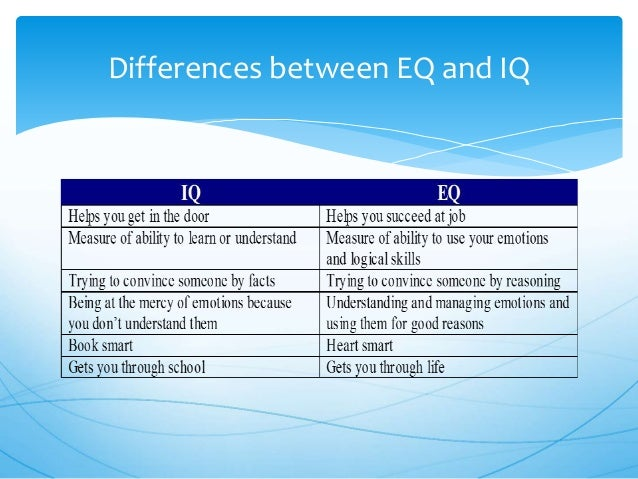Compare and contrast constructs and measures of intelligence and achievement